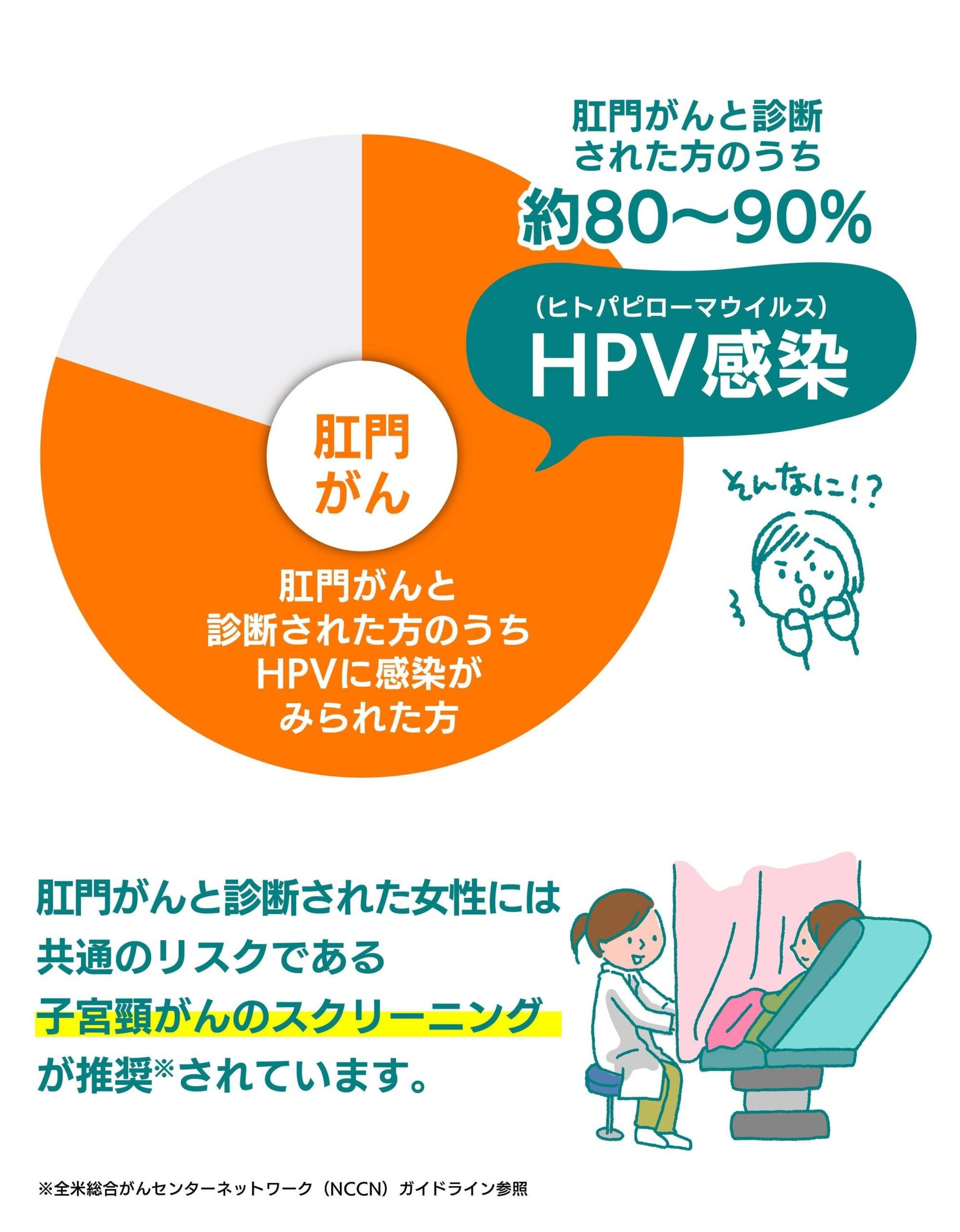 江村→けいゆう先生-min | みんパピ!みんなで知ろうHPVプロジェクト